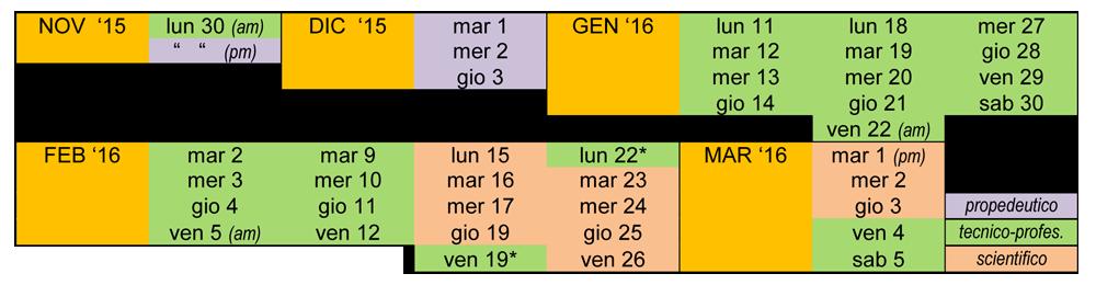 aigae-corsi-formazione-taballa-orari-lazio_int